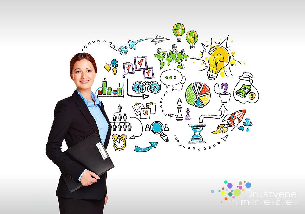 marketing-na-društvenim-mrežama-zagreb-društvene-mreže-com